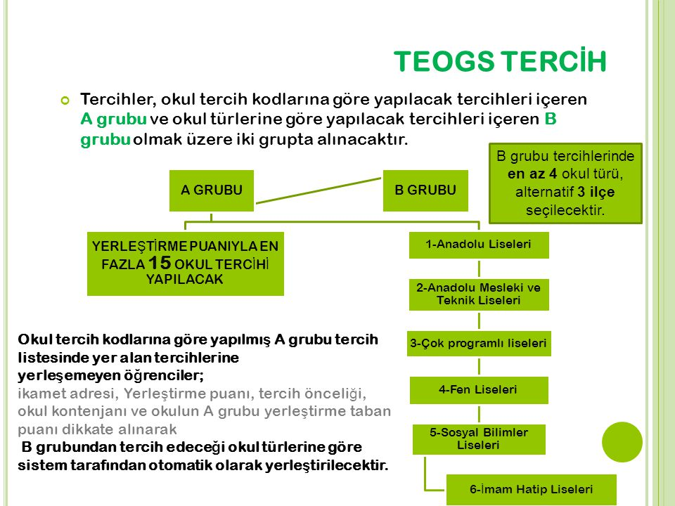 TEOGS TERCİH