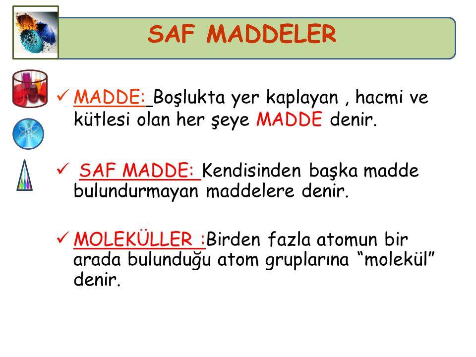 SAF MADDELER MADDE: Boşlukta yer kaplayan , hacmi ve kütlesi olan her şeye MADDE denir.