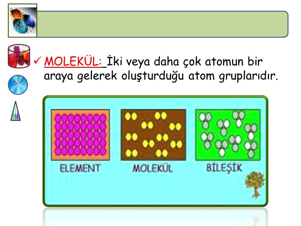 MOLEKÜL: İki veya daha çok atomun bir araya gelerek oluşturduğu atom gruplarıdır.