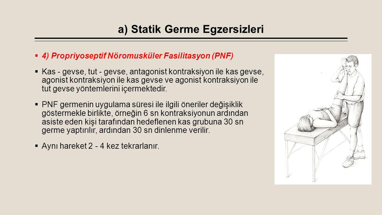 a) Statik Germe Egzersizleri