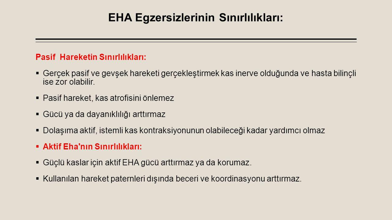 EHA Egzersizlerinin Sınırlılıkları: