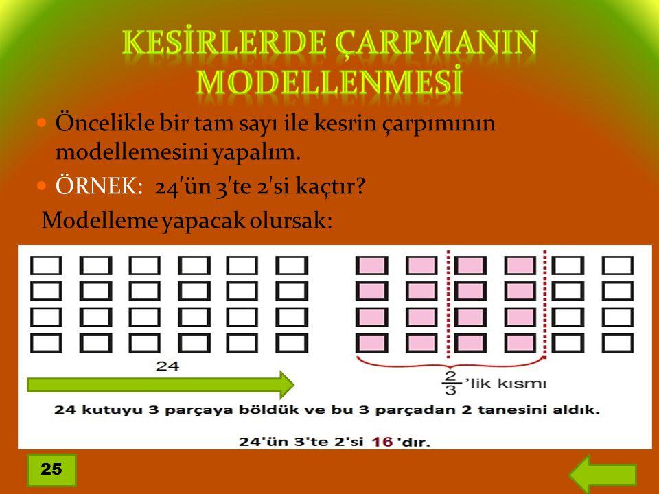 KESİRLERDE ÇARPMANIN MODELLENMESİ