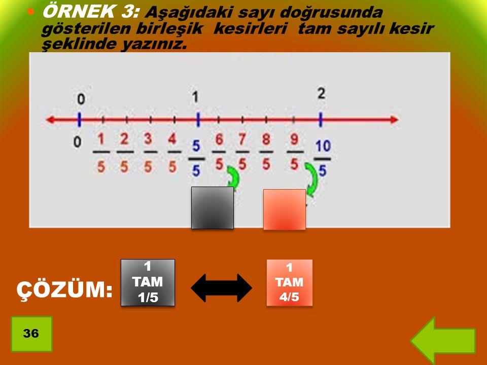 ÖRNEK 3: Aşağıdaki sayı doğrusunda gösterilen birleşik kesirleri tam sayılı kesir şeklinde yazınız.