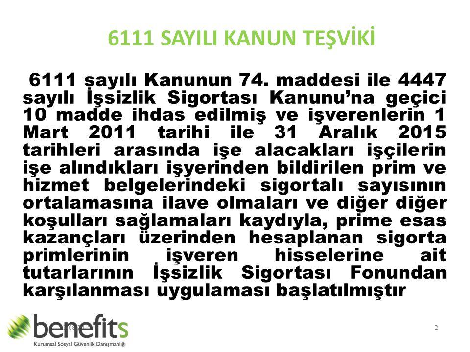 6111 SAYILI KANUN TEŞVİKİ.