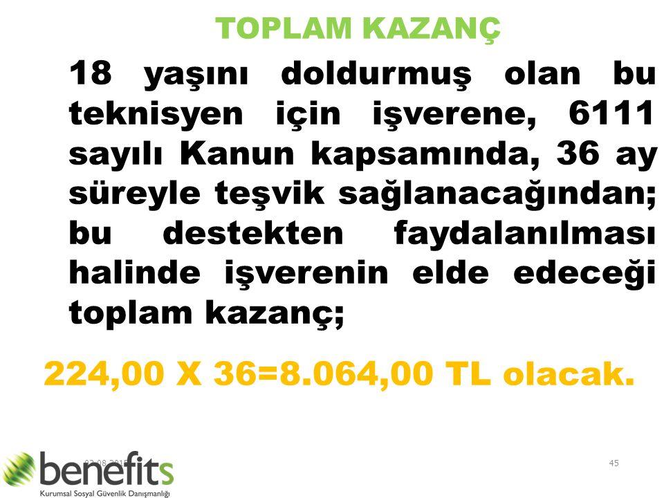 TOPLAM KAZANÇ