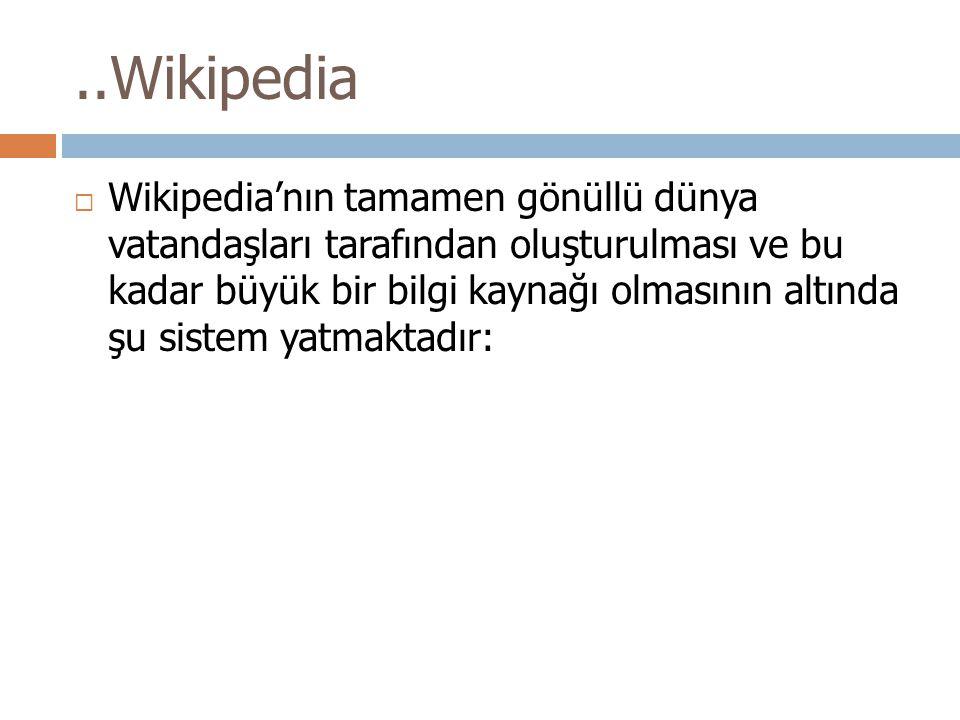 ..Wikipedia