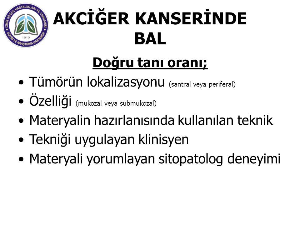 AKCİĞER KANSERİNDE BAL