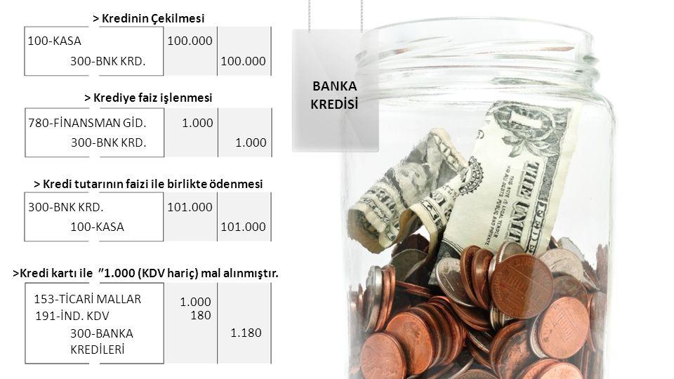 BANKA KREDİSİ > Kredinin Çekilmesi 100-KASA 100.000 300-BNK KRD.