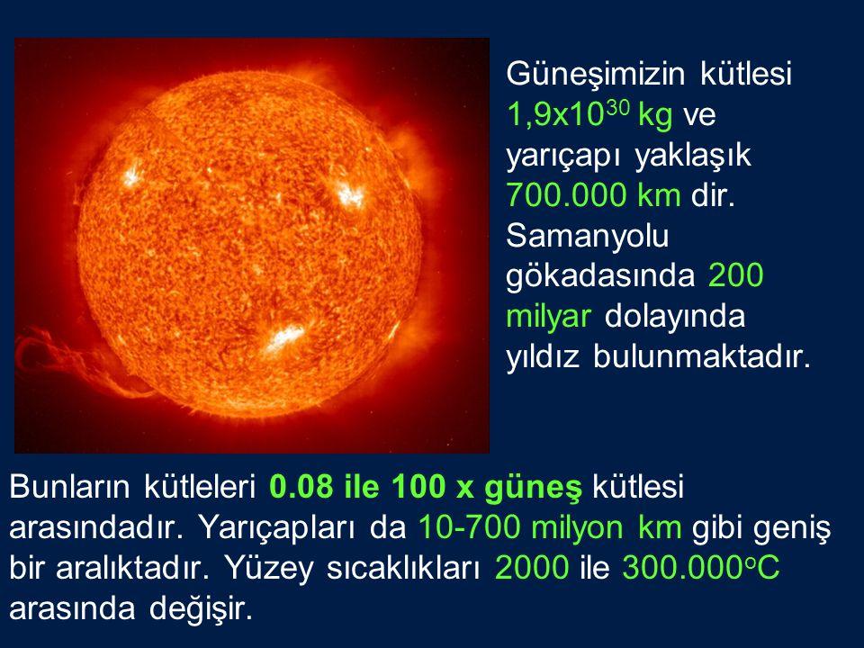 Güneşimizin kütlesi 1,9x1030 kg ve yarıçapı yaklaşık 700. 000 km dir