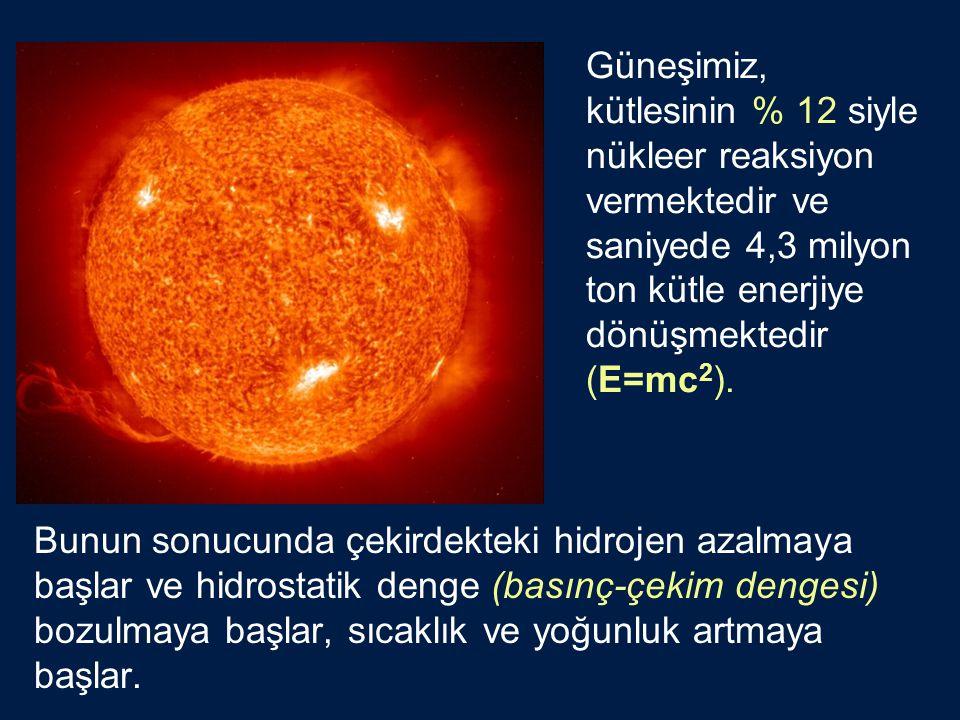 Güneşimiz, kütlesinin % 12 siyle nükleer reaksiyon vermektedir ve saniyede 4,3 milyon ton kütle enerjiye dönüşmektedir (E=mc2).