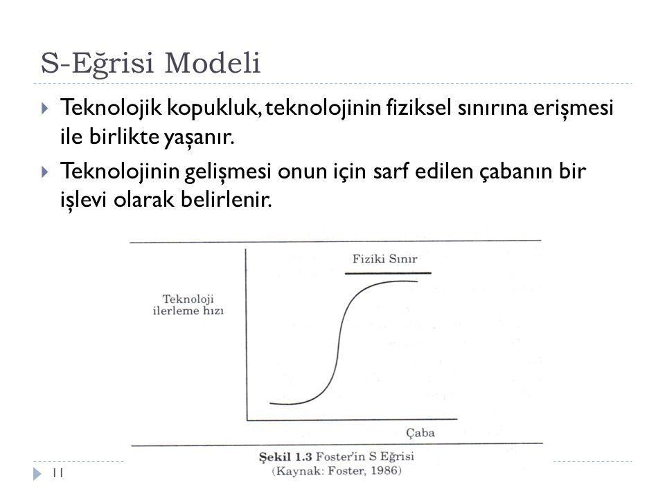 S-Eğrisi Modeli Teknolojik kopukluk, teknolojinin fiziksel sınırına erişmesi ile birlikte yaşanır.