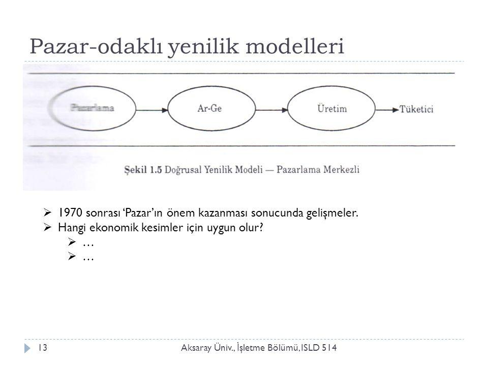 Pazar-odaklı yenilik modelleri