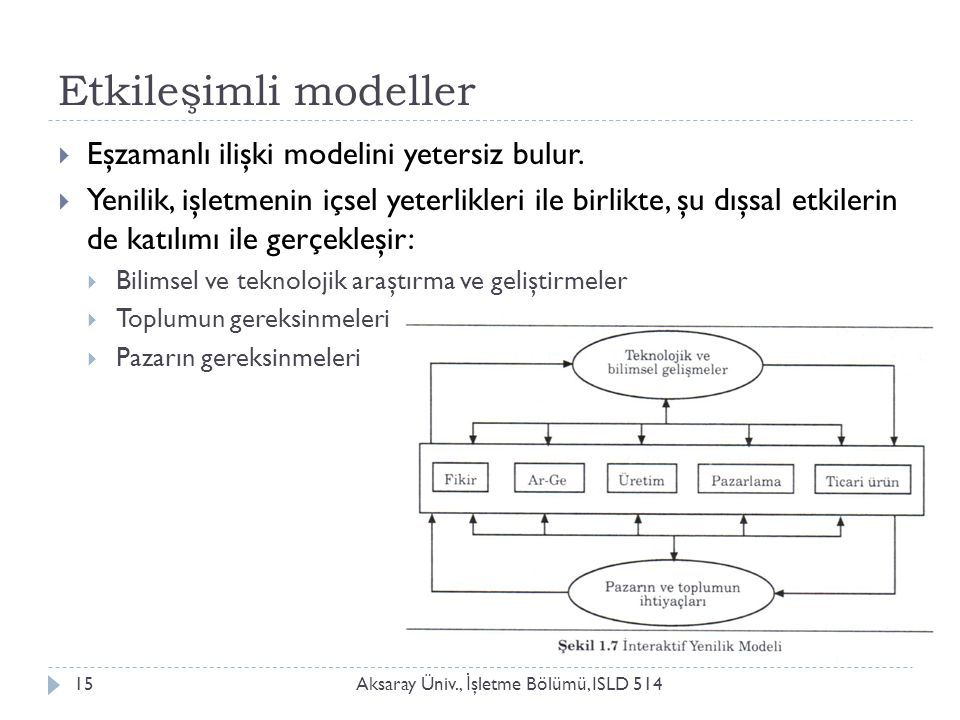 Etkileşimli modeller Eşzamanlı ilişki modelini yetersiz bulur.