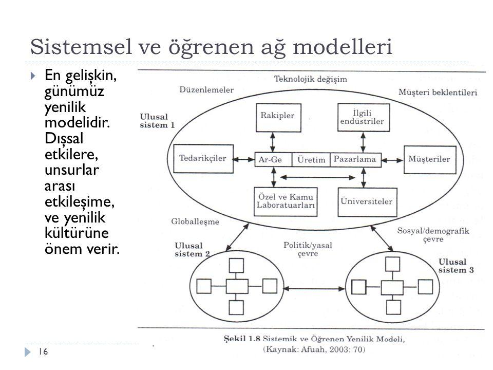Sistemsel ve öğrenen ağ modelleri