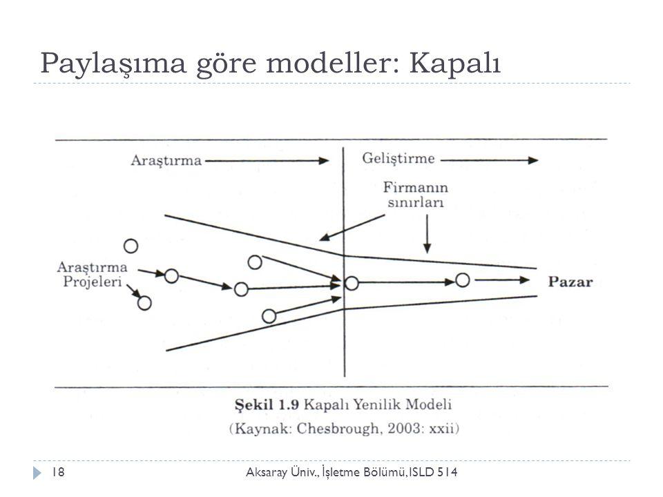 Paylaşıma göre modeller: Kapalı