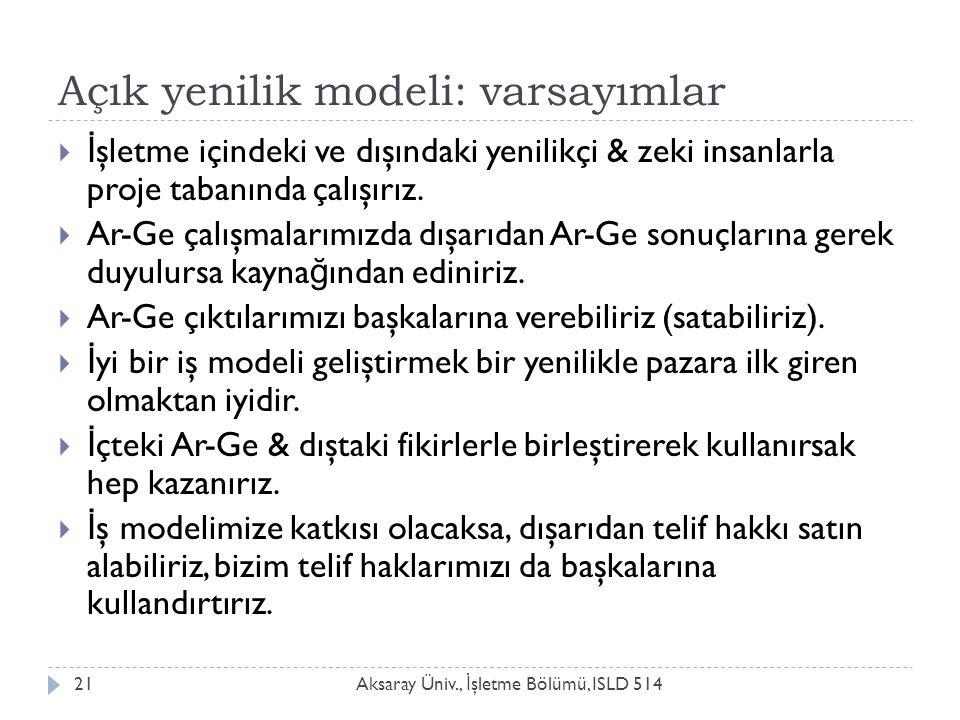 Açık yenilik modeli: varsayımlar