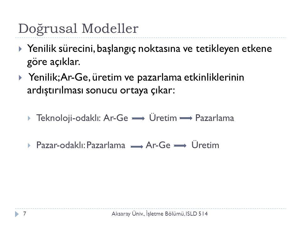 Doğrusal Modeller Yenilik sürecini, başlangıç noktasına ve tetikleyen etkene göre açıklar.
