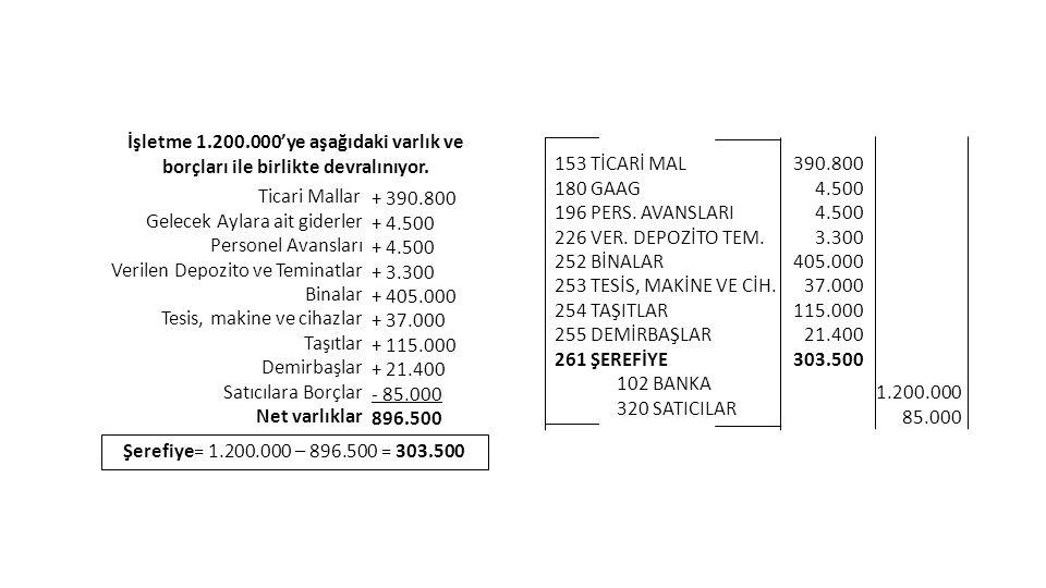 İşletme 1.200.000'ye aşağıdaki varlık ve borçları ile birlikte devralınıyor.