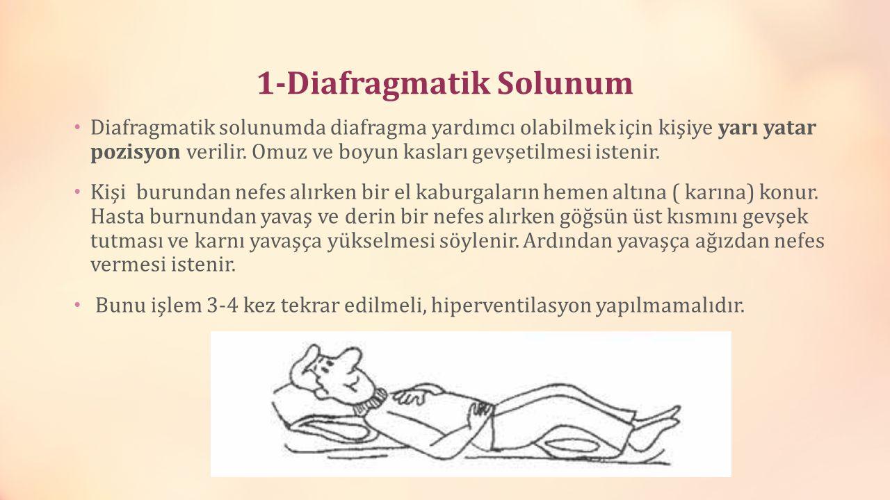 1-Diafragmatik Solunum
