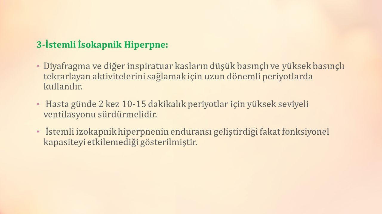 3-İstemli İsokapnik Hiperpne: