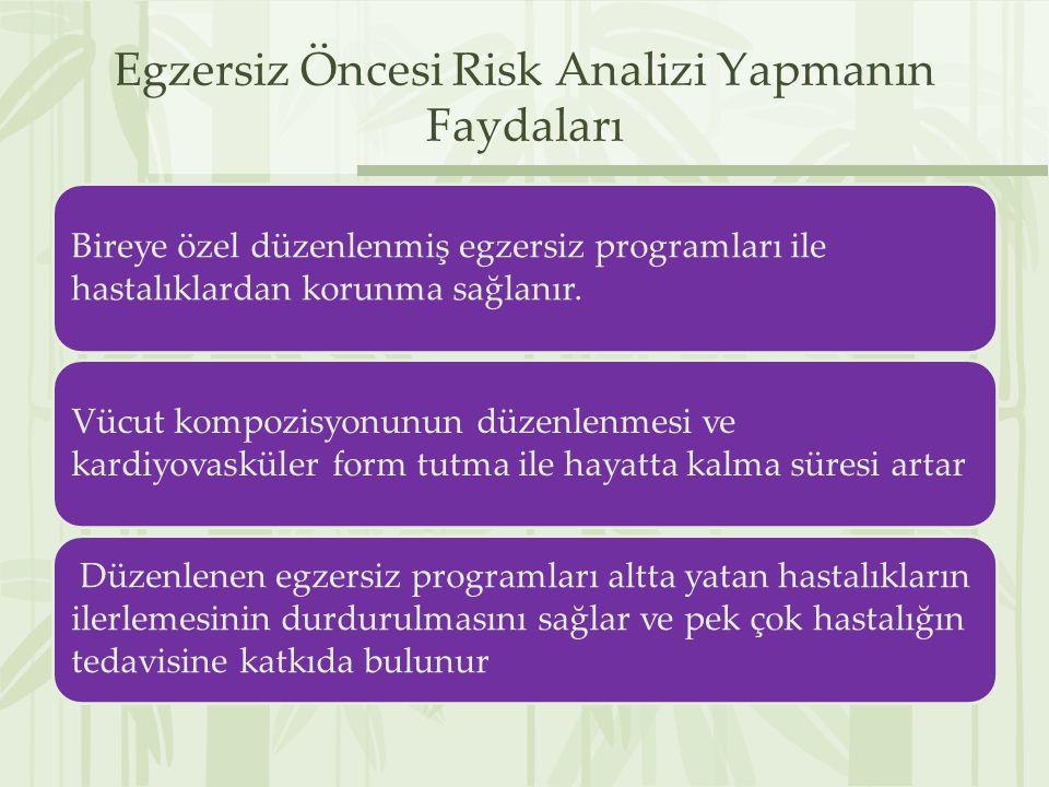Egzersiz Öncesi Risk Analizi Yapmanın Faydaları