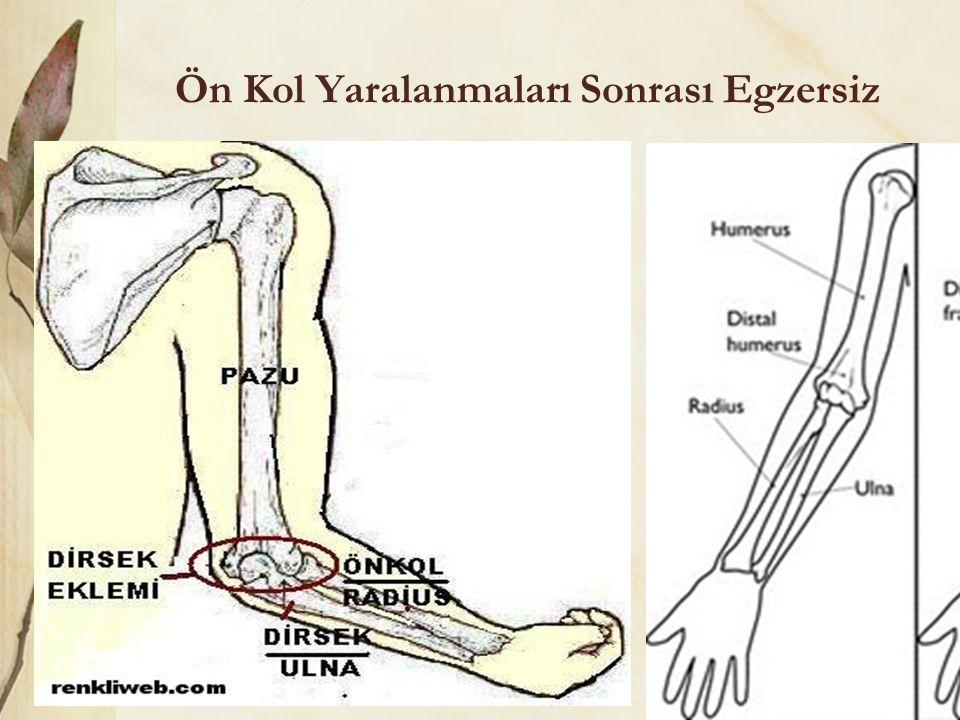 Ön Kol Yaralanmaları Sonrası Egzersiz