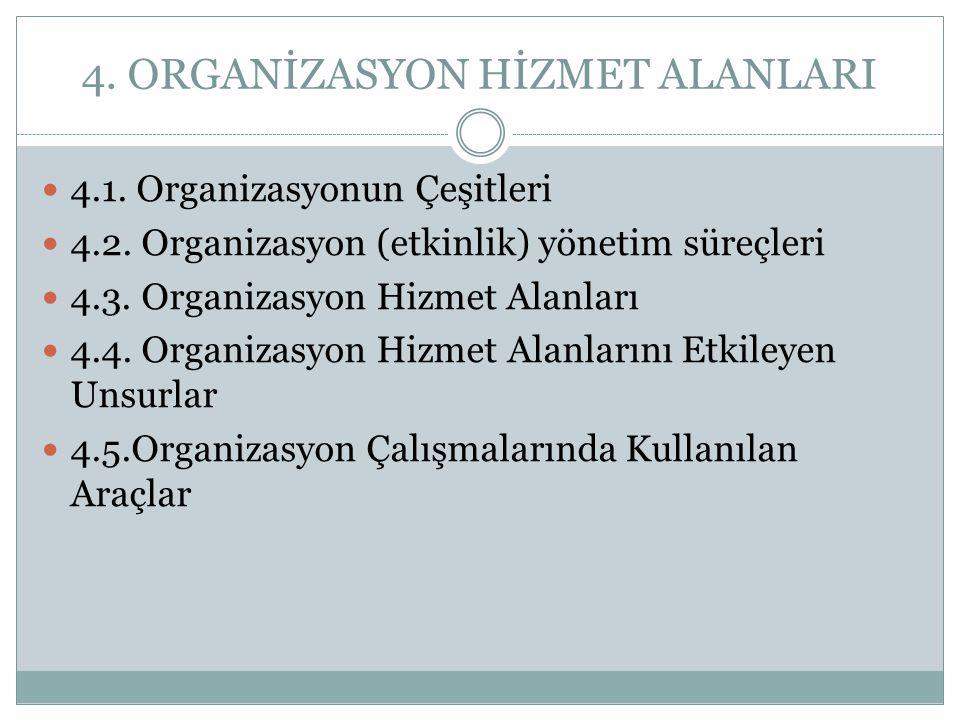4. ORGANİZASYON HİZMET ALANLARI