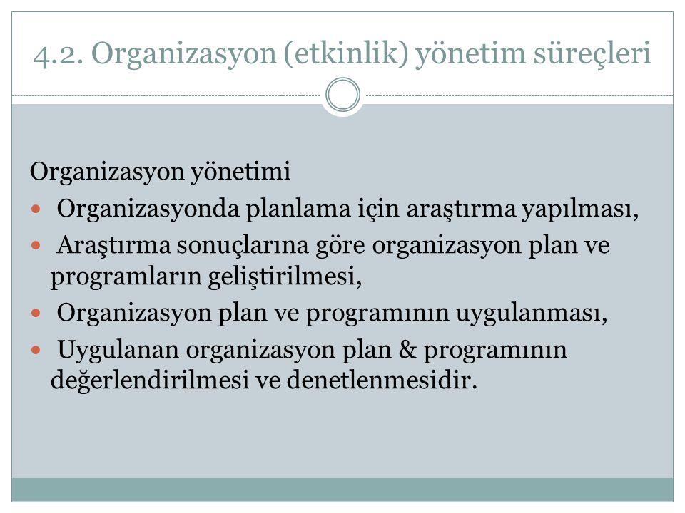 4.2. Organizasyon (etkinlik) yönetim süreçleri