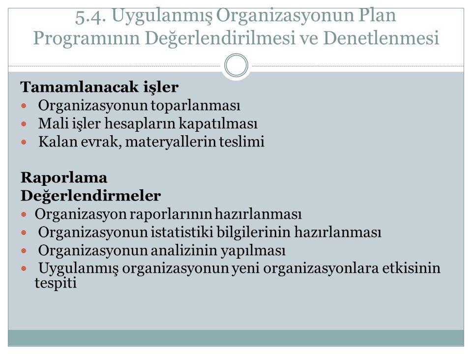5.4. Uygulanmış Organizasyonun Plan Programının Değerlendirilmesi ve Denetlenmesi