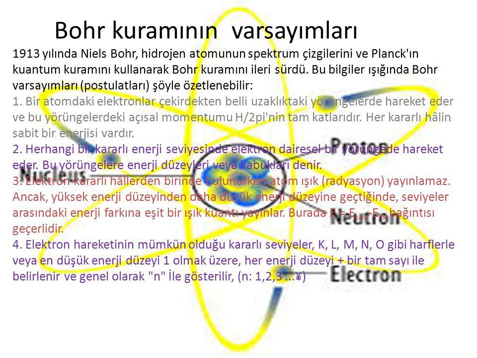 Bohr kuramının varsayımları