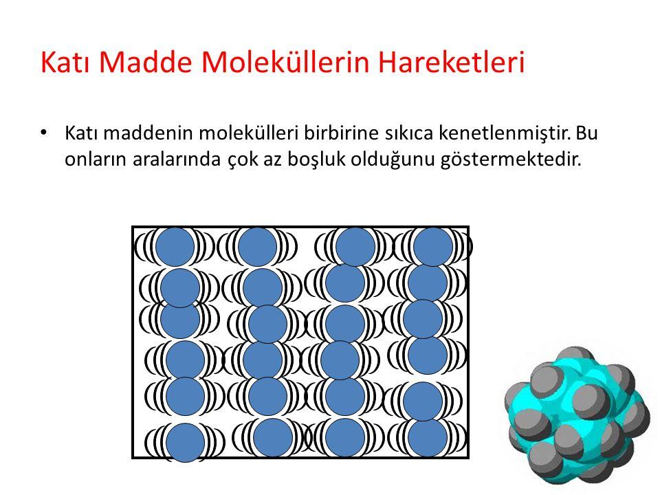 Katı Madde Moleküllerin Hareketleri