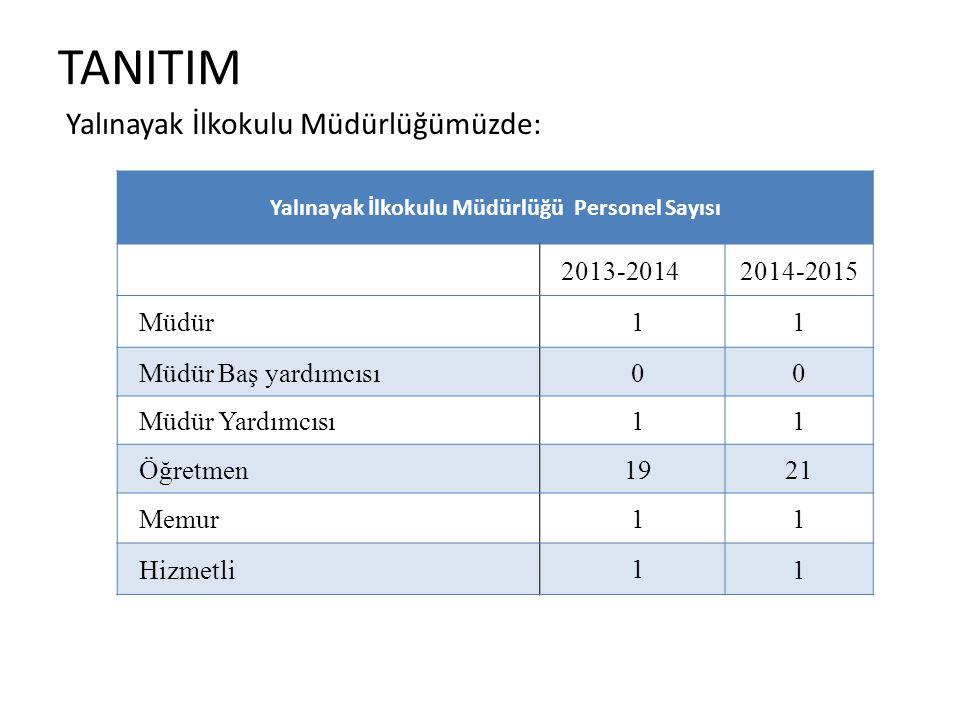 Yalınayak İlkokulu Müdürlüğü Personel Sayısı
