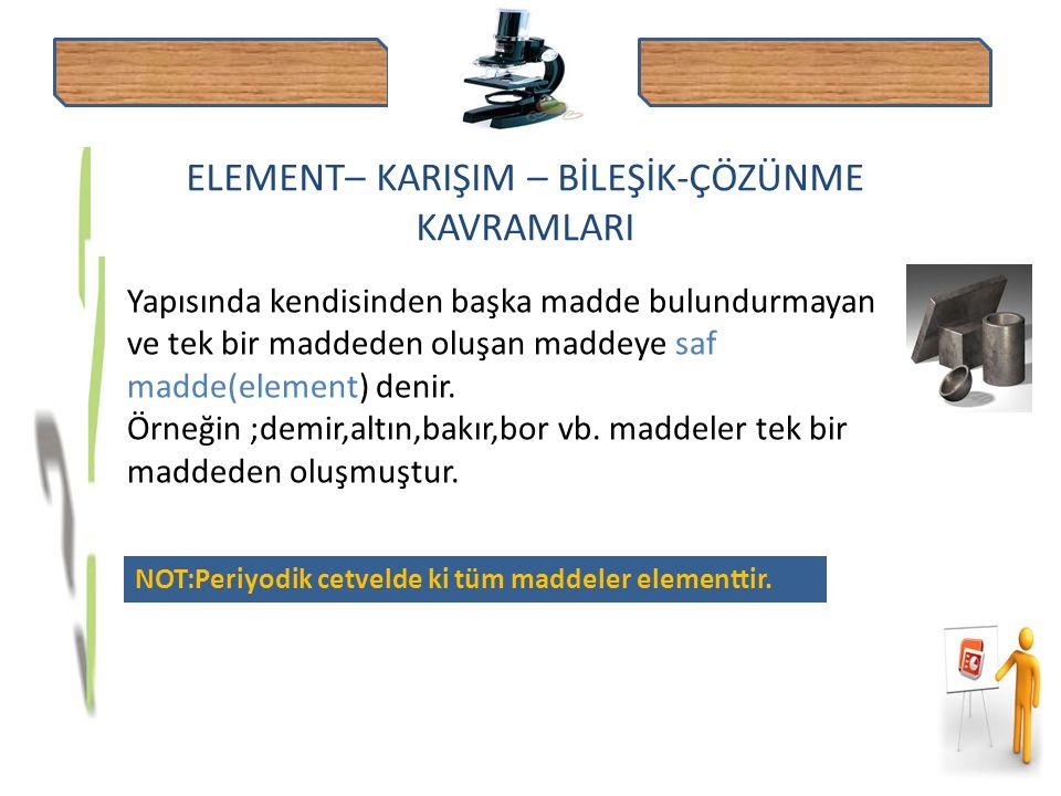 ELEMENT– KARIŞIM – BİLEŞİK-ÇÖZÜNME KAVRAMLARI