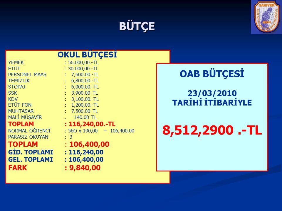 8,512,2900 .-TL BÜTÇE OAB BÜTÇESİ OKUL BÜTÇESİ 23/03/2010