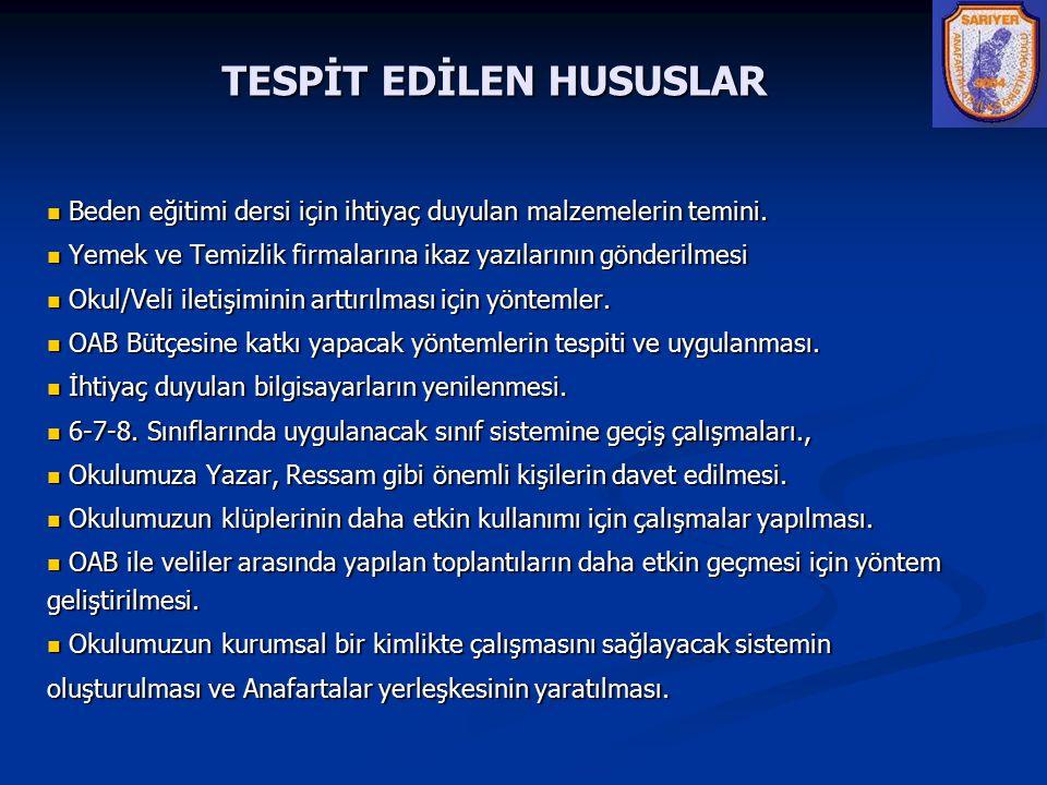 TESPİT EDİLEN HUSUSLAR