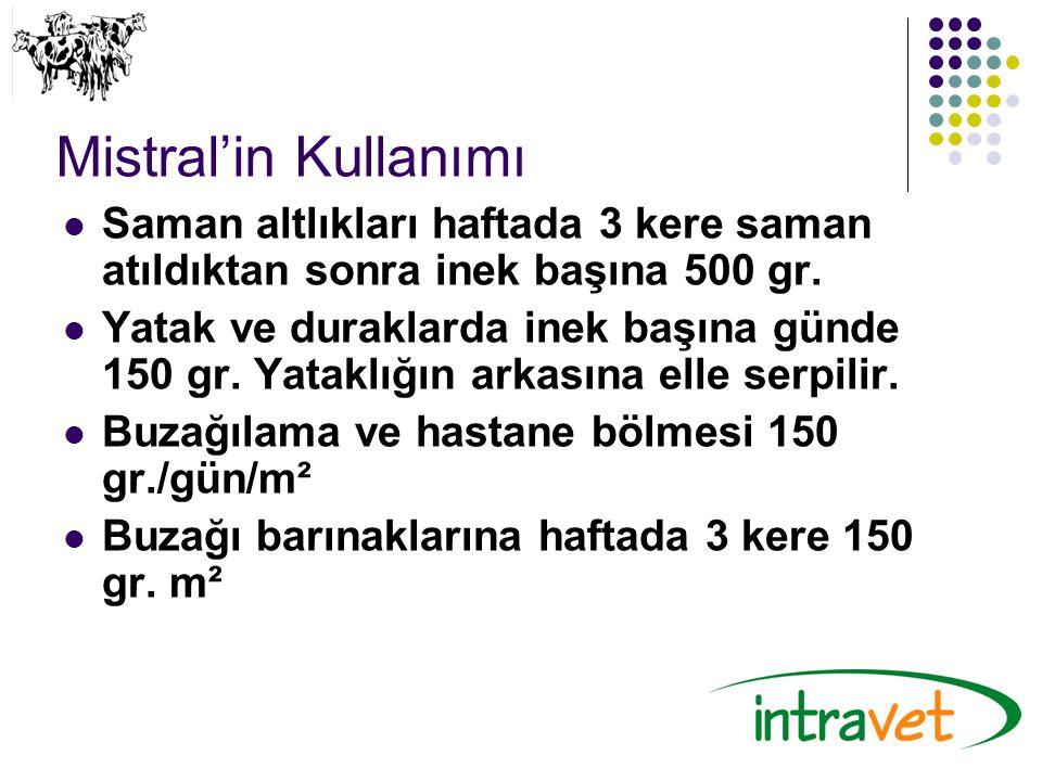 Mistral'in Kullanımı Saman altlıkları haftada 3 kere saman atıldıktan sonra inek başına 500 gr.