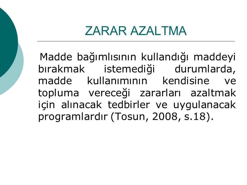 ZARAR AZALTMA