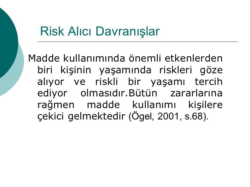 Risk Alıcı Davranışlar