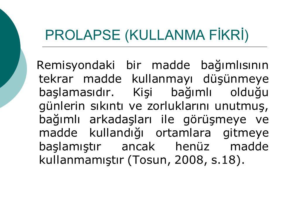 PROLAPSE (KULLANMA FİKRİ)