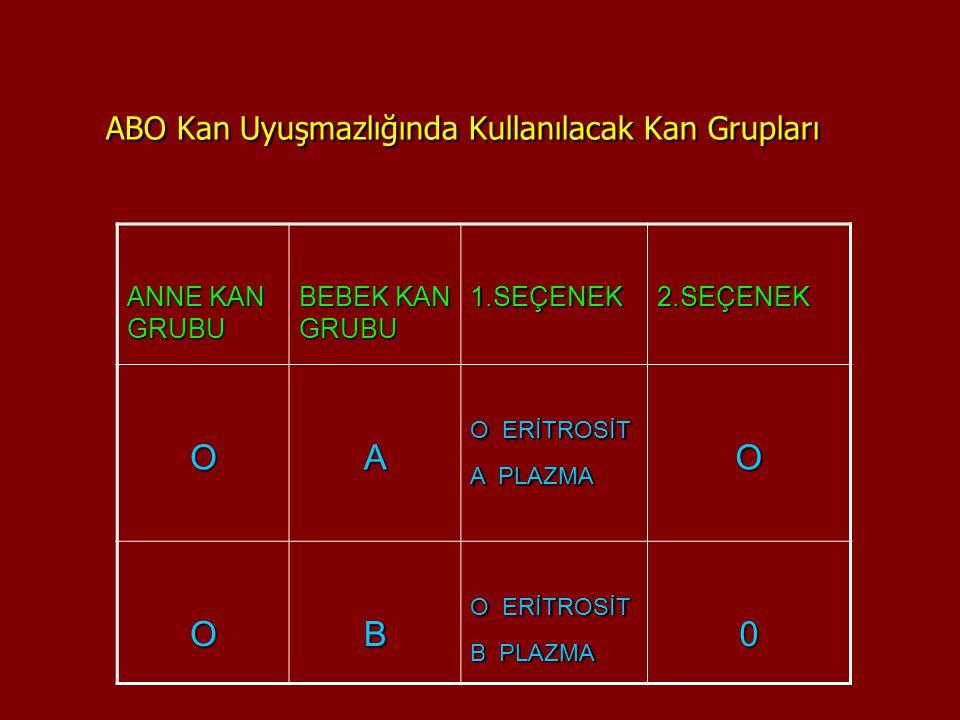 ABO Kan Uyuşmazlığında Kullanılacak Kan Grupları