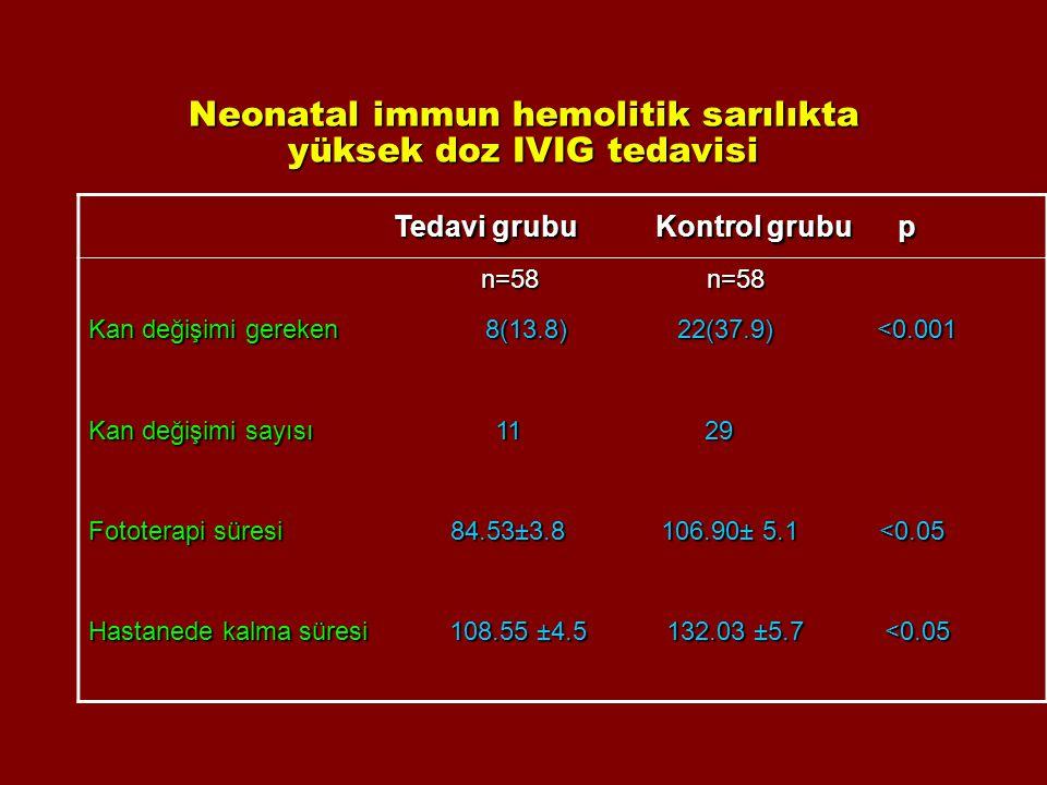 Neonatal immun hemolitik sarılıkta yüksek doz IVIG tedavisi