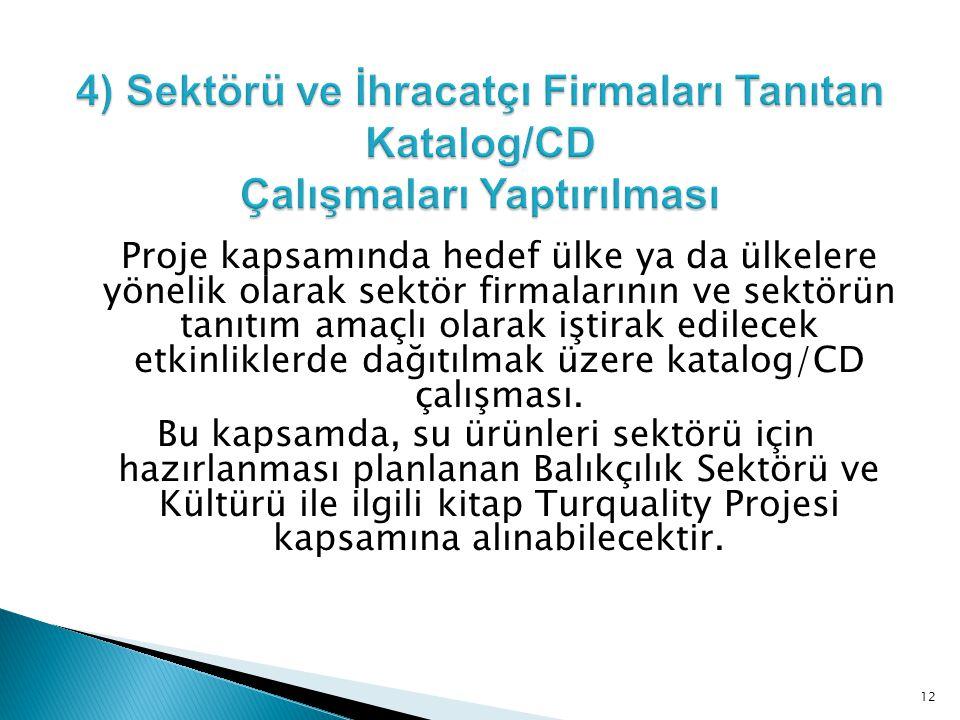 4) Sektörü ve İhracatçı Firmaları Tanıtan Katalog/CD Çalışmaları Yaptırılması