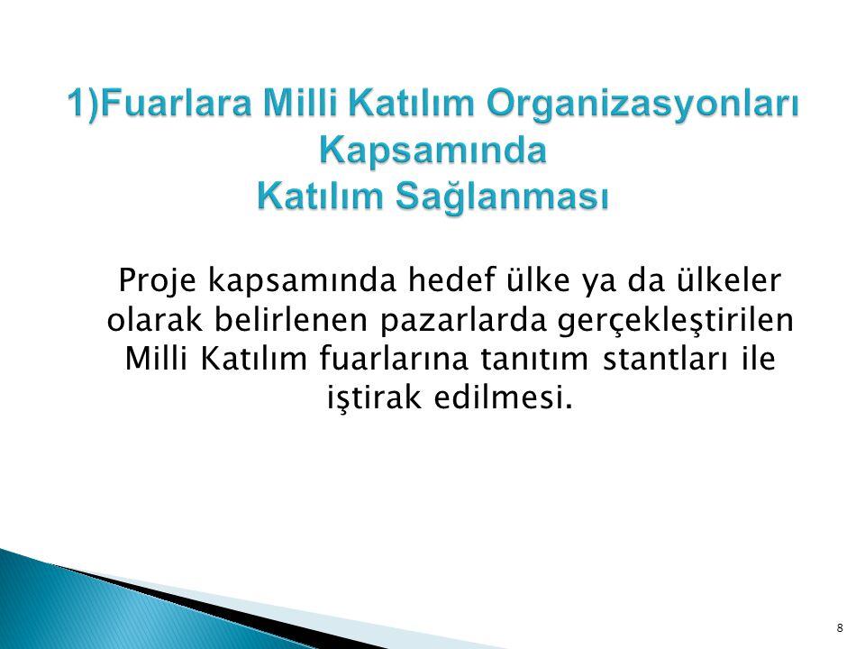 1)Fuarlara Milli Katılım Organizasyonları Kapsamında Katılım Sağlanması