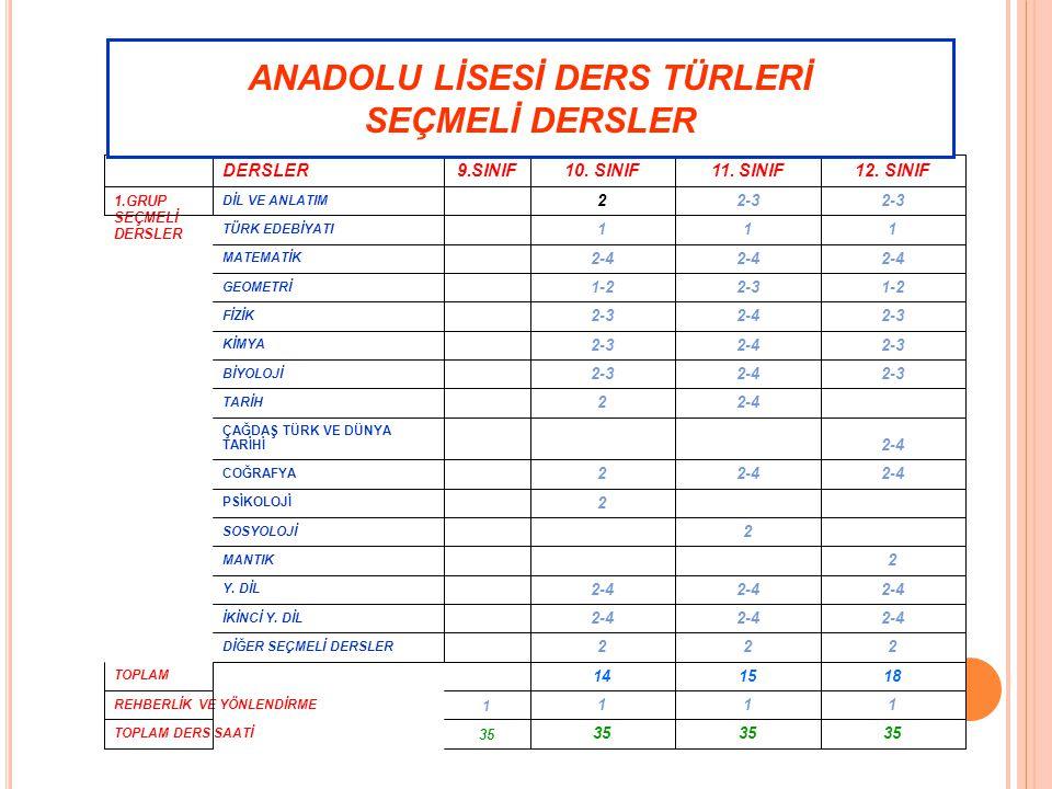 ANADOLU LİSESİ DERS TÜRLERİ