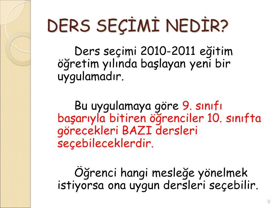 DERS SEÇİMİ NEDİR Ders seçimi 2010-2011 eğitim öğretim yılında başlayan yeni bir uygulamadır.