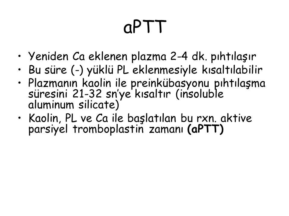 aPTT Yeniden Ca eklenen plazma 2-4 dk. pıhtılaşır