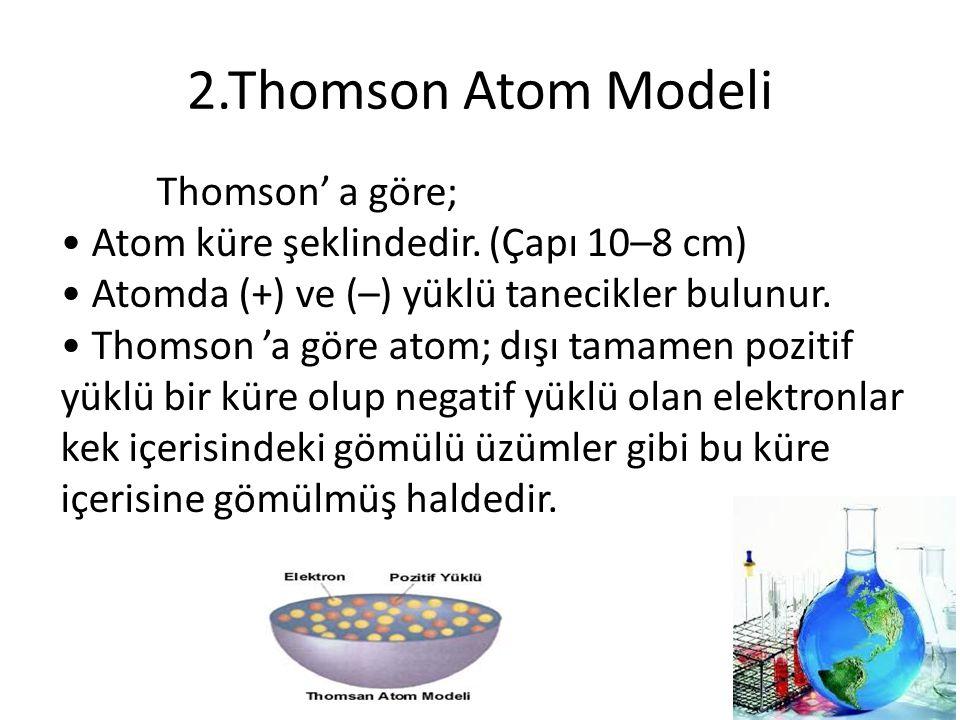 2.Thomson Atom Modeli