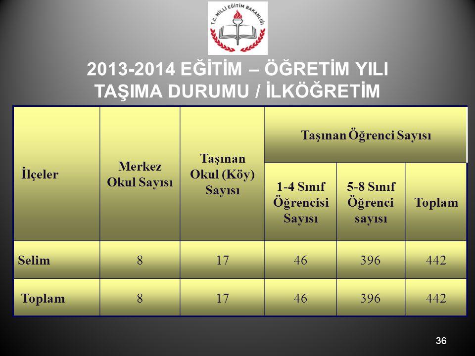 2013-2014 EĞİTİM – ÖĞRETİM YILI TAŞIMA DURUMU / İLKÖĞRETİM