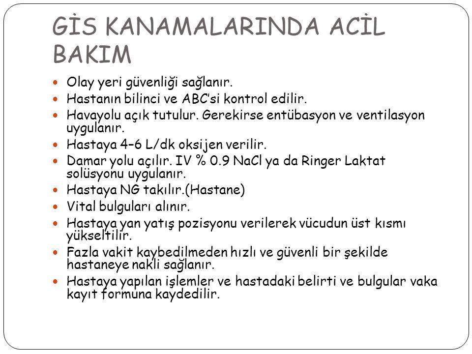 GİS KANAMALARINDA ACİL BAKIM