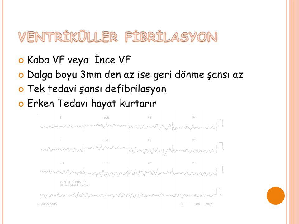 VENTRİKÜLLER FİBRİLASYON